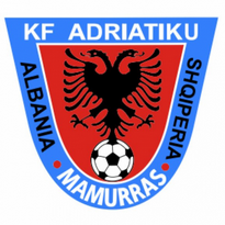 Kf Adriatiku Mamurrasi Logo Vector Download